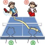 【意外とあやふや?】卓球のダブルスのルールを徹底解説